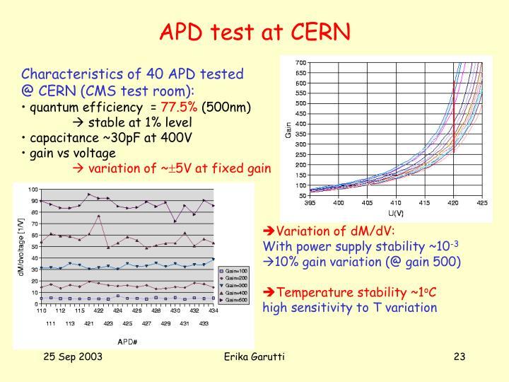 APD test at CERN