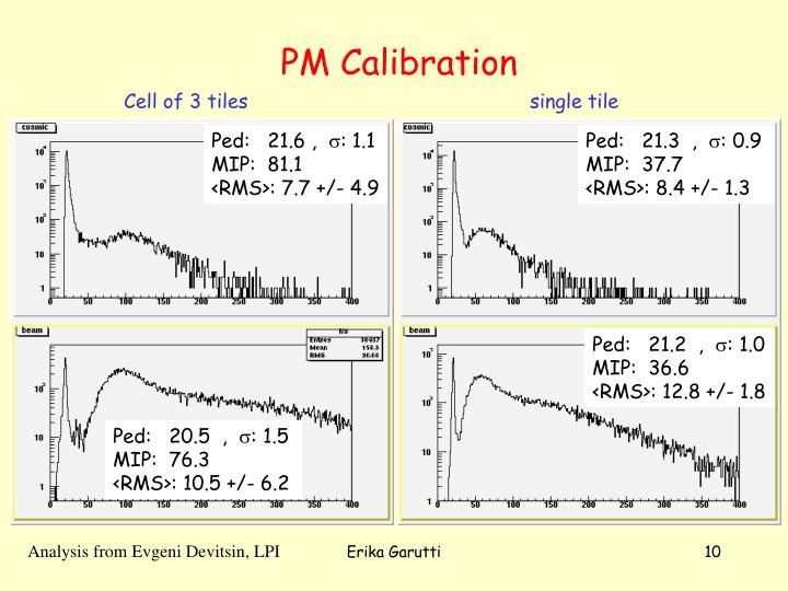 PM Calibration