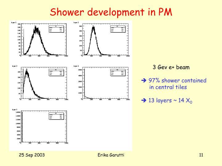 Shower development in PM