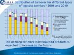 distribution of turnover for different types of logistics services 2006 and 2010