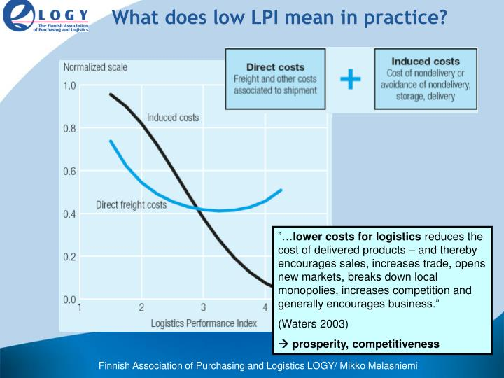 What does low LPI mean in practice?