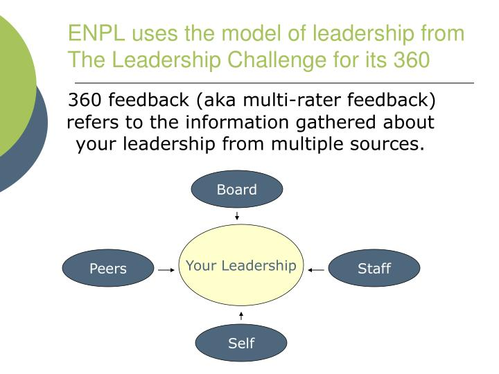 ENPL uses the model of leadership from The Leadership Challenge for its 360