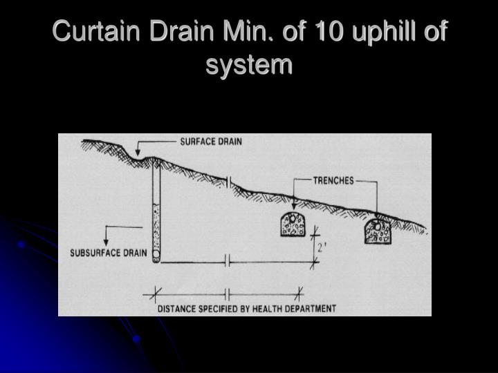 Curtain Drain Min. of 10 uphill of system