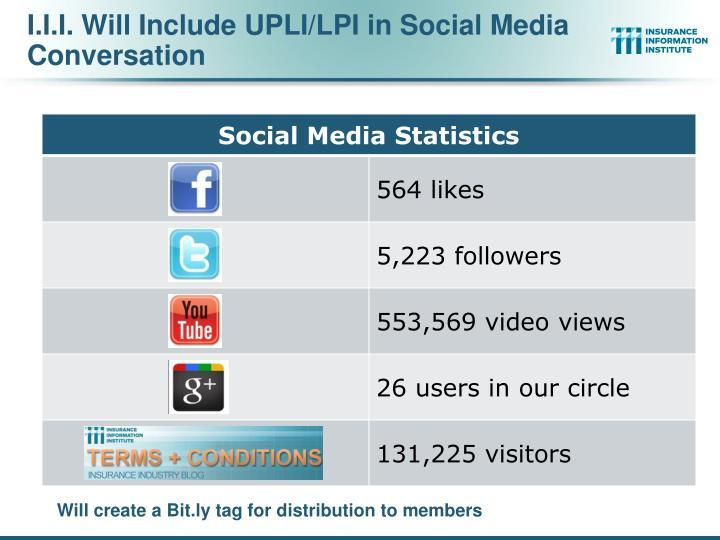 I.I.I. Will Include UPLI/LPI in Social Media Conversation