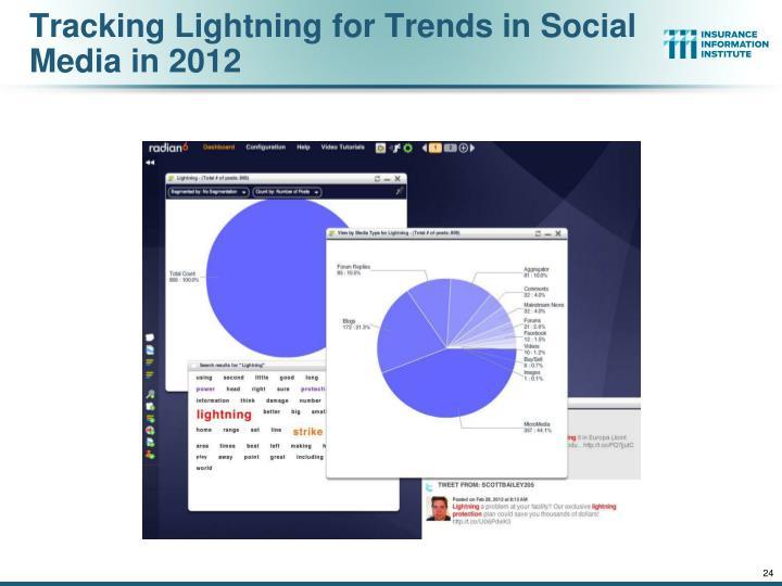 Tracking Lightning for Trends in Social Media in 2012