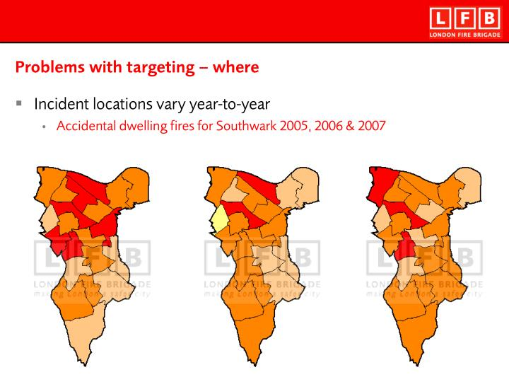 Problems with targeting – where