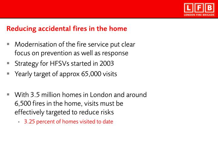 Reducing accidental fires in the home