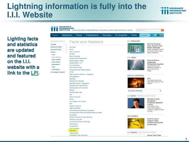 Lightning information is fully into the I.I.I. Website