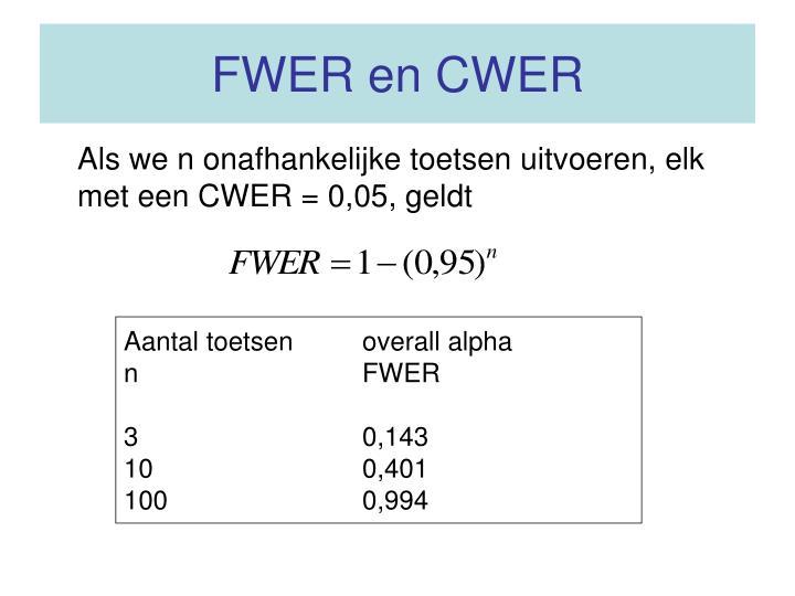 FWER en CWER