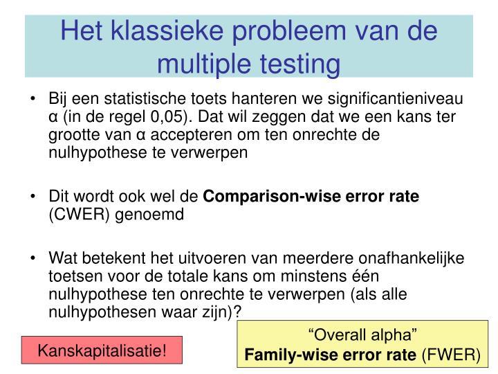Het klassieke probleem van de multiple testing