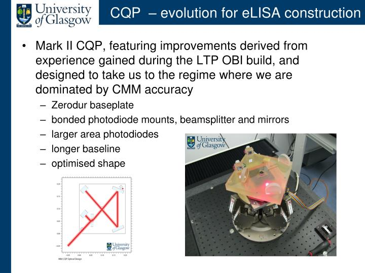 CQP  – evolution for eLISA construction