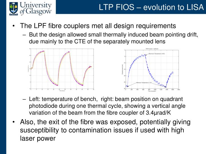 LTP FIOS – evolution to LISA