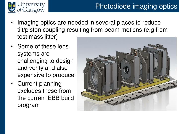 Photodiode imaging optics