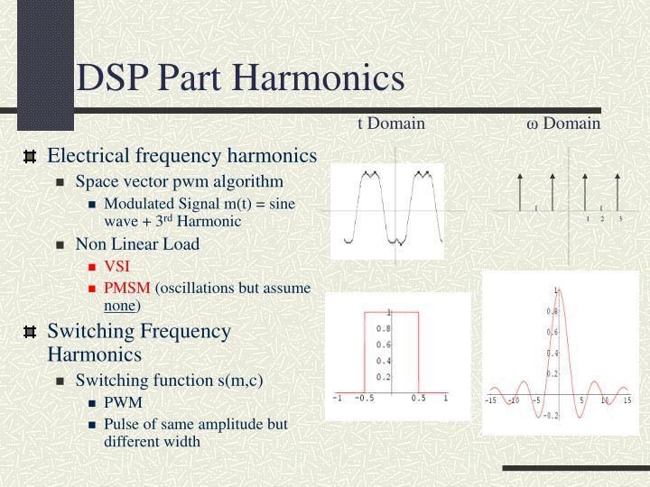 DSP Part Harmonics