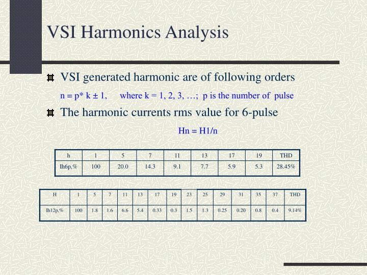 VSI Harmonics Analysis