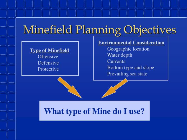Minefield Planning Objectives