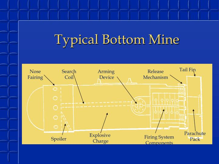 Typical Bottom Mine