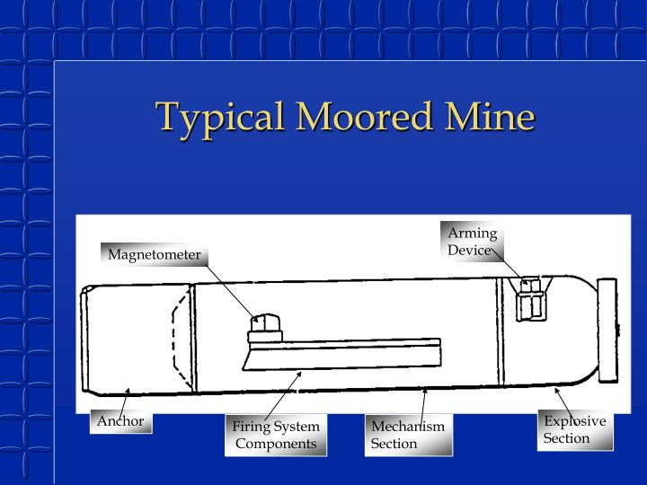 Typical Moored Mine