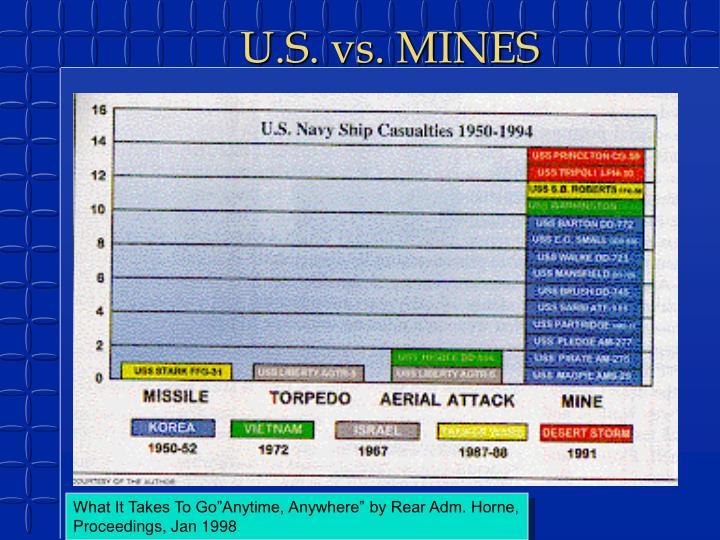 U.S. vs. MINES