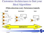 customize architectures to suit your ideal algorithms