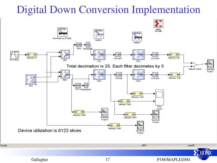 Digital Down Conversion Implementation