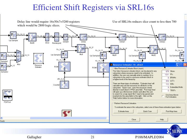 Efficient Shift Registers via SRL16s