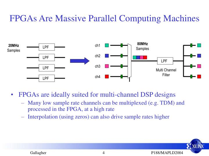 FPGAs Are Massive Parallel Computing Machines