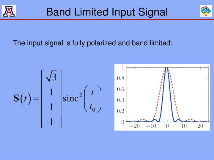 Band Limited Input Signal