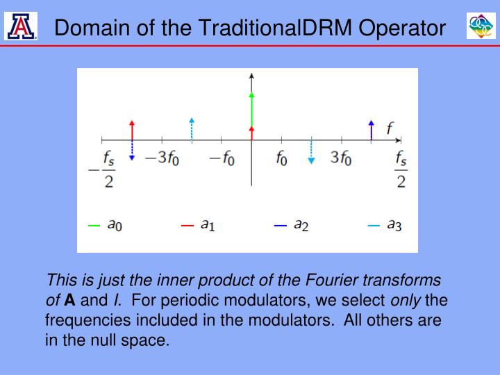 Domain of the TraditionalDRM Operator