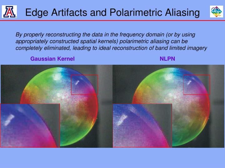 Edge Artifacts and Polarimetric Aliasing