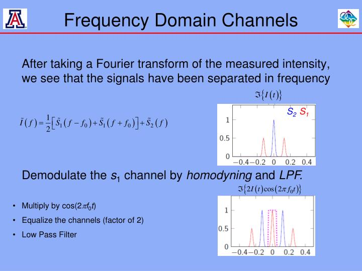 Frequency Domain Channels