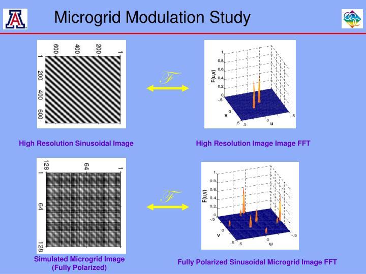 microgrid modulation study