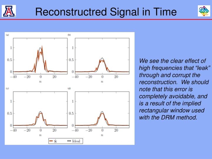 Reconstructred Signal in Time