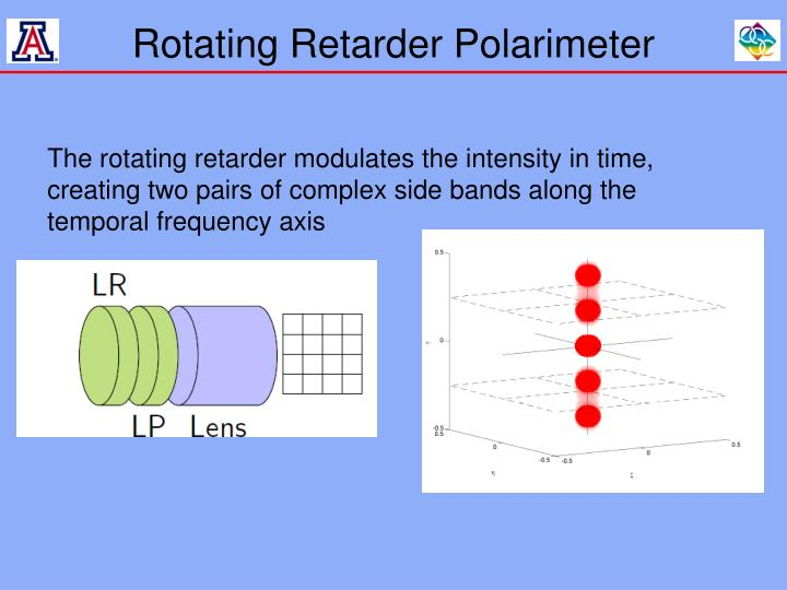 Rotating Retarder Polarimeter