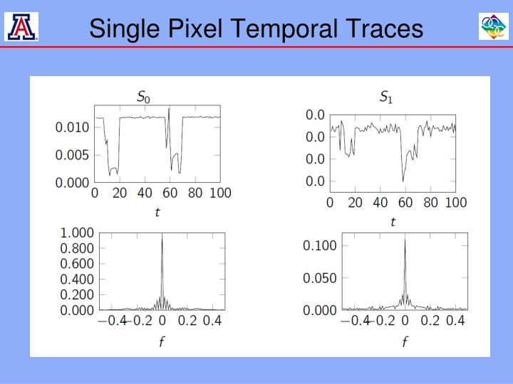 Single Pixel Temporal Traces