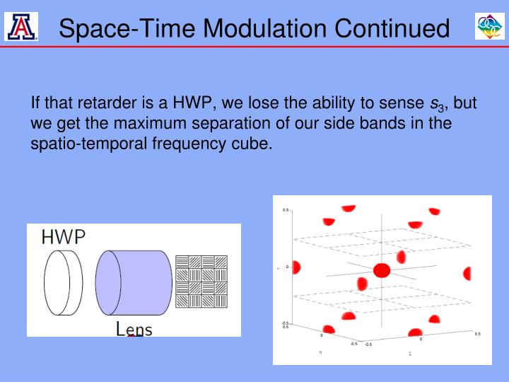 Space-Time Modulation Continued