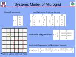 systems model of microgrid