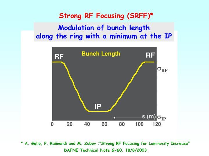 Strong RF Focusing (SRFF)*