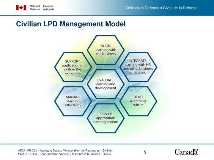Civilian LPD Management Model