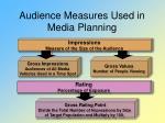audience measures used in media planning