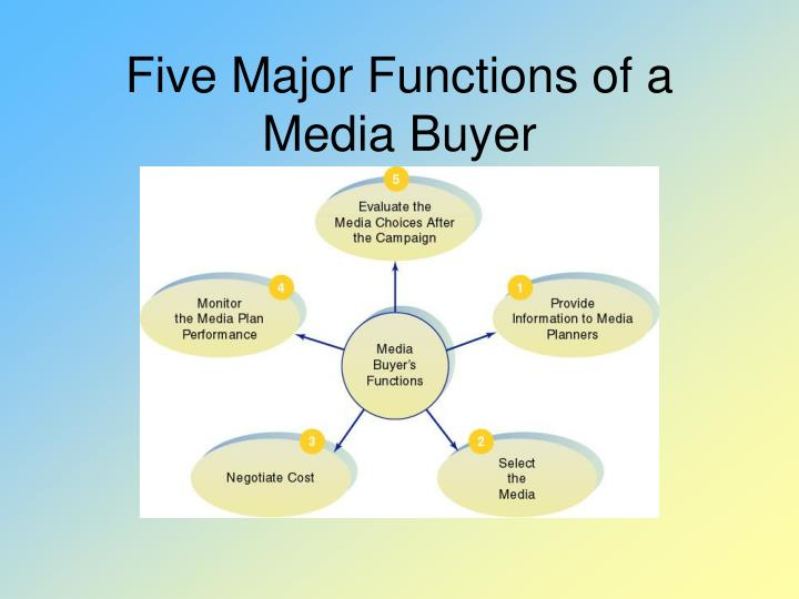 Five Major Functions of a Media Buyer