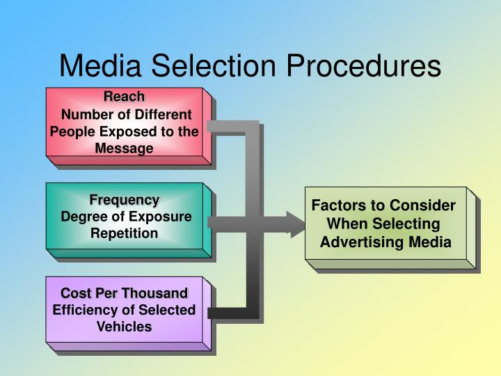 Media Selection Procedures