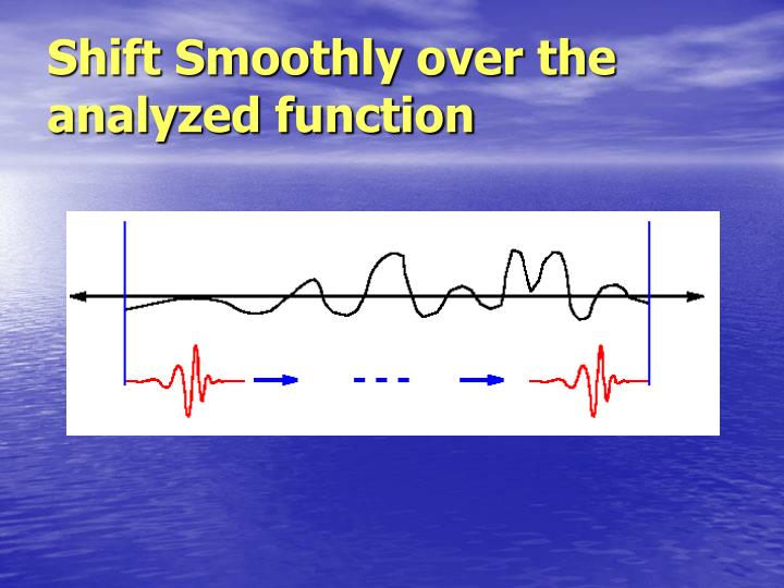 Shift Smoothly over the analyzed function