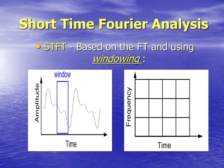 Short Time Fourier Analysis