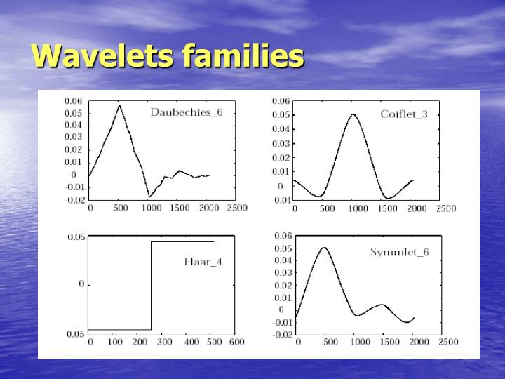 Wavelets families