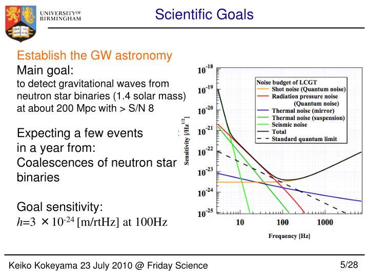Establish the GW astronomy