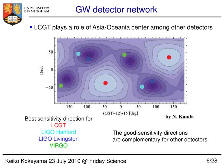 GW detector network