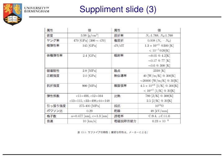 Suppliment slide (3)