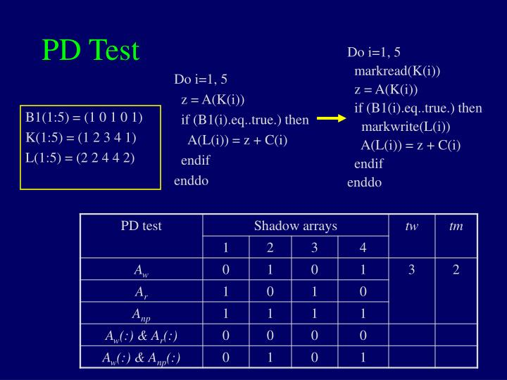 PD Test