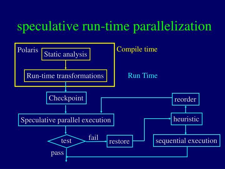 speculative run-time parallelization